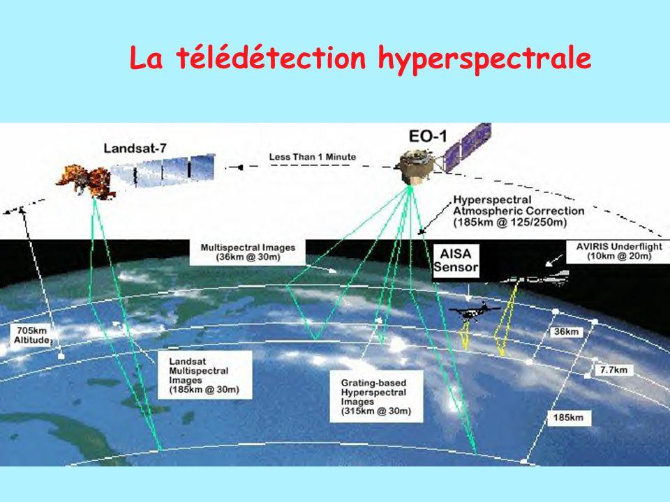 La télédétection hyperspectrale