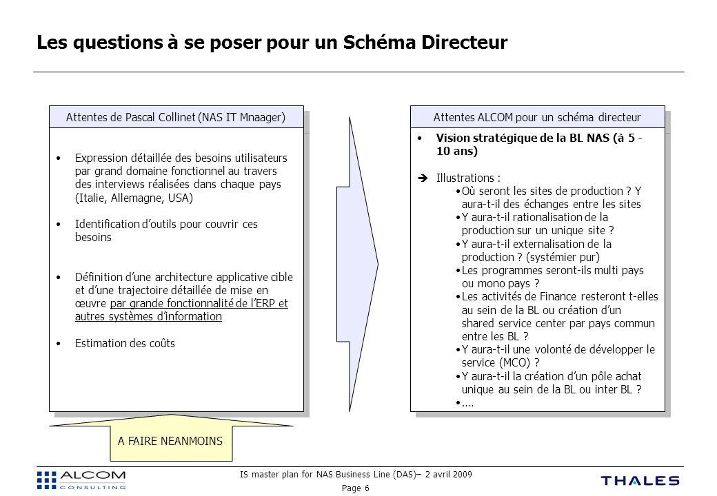 IS master plan for NAS Business Line (DAS)– 2 avril 2009 Page 6 Les questions à se poser pour un Schéma Directeur Attentes de Pascal Collinet (NAS IT