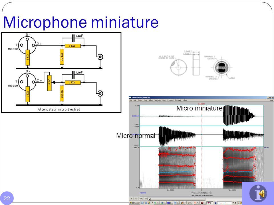 'Nasograph' Audition Poste Ingénieur de l'ILPGA 21 Capteur de lumière diffuseur de lumière Élaboration d'un photonasograph basé sur le principe de la