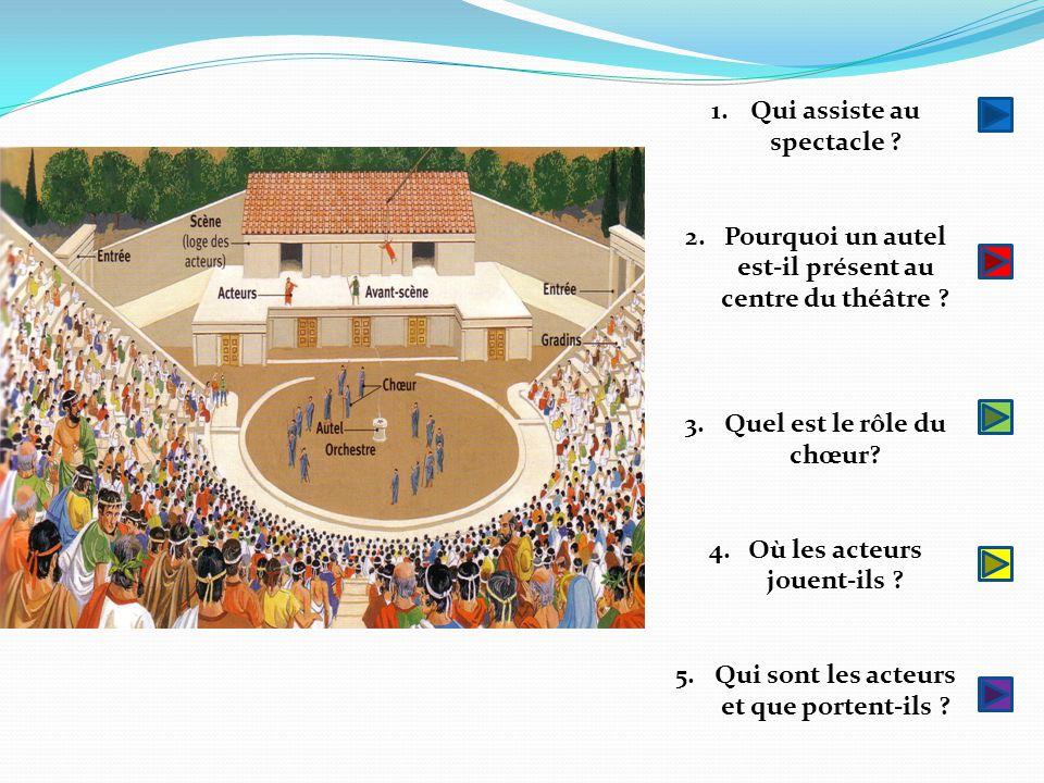 1.Qui assiste au spectacle ? 2.Pourquoi un autel est-il présent au centre du théâtre ? 3.Quel est le rôle du chœur? 4.Où les acteurs jouent-ils ? 5.Qu