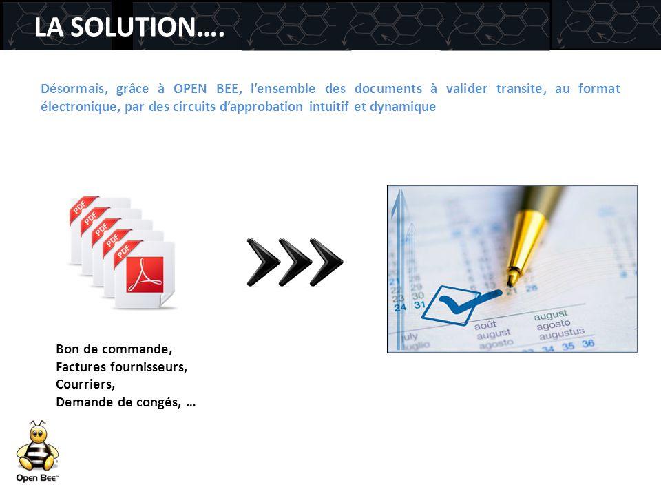 LA SOLUTION…. Désormais, grâce à OPEN BEE, l'ensemble des documents à valider transite, au format électronique, par des circuits d'approbation intuiti