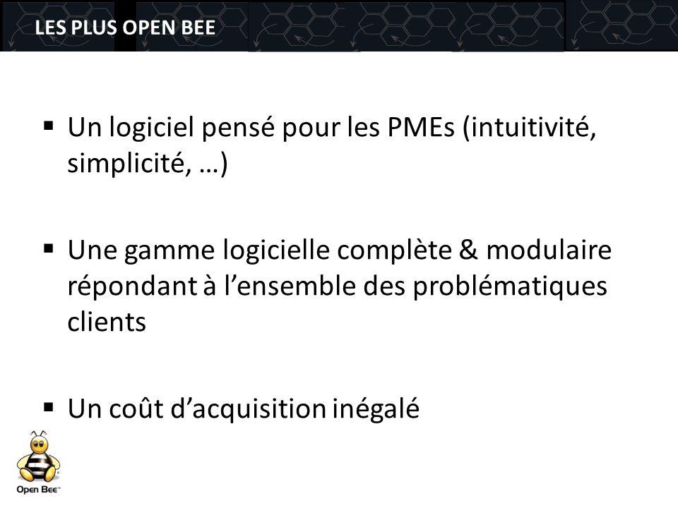  Un logiciel pensé pour les PMEs (intuitivité, simplicité, …)  Une gamme logicielle complète & modulaire répondant à l'ensemble des problématiques c