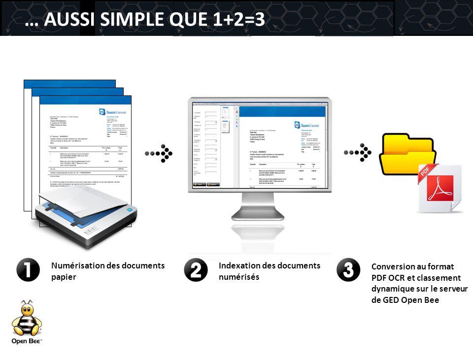 … AUSSI SIMPLE QUE 1+2=3 Numérisation des documents papier Indexation des documents numérisés Conversion au format PDF OCR et classement dynamique sur