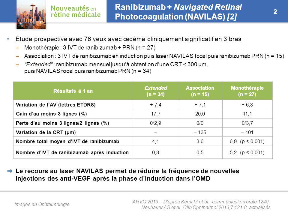 Images en Ophtalmologie Étude LUDIC 3 Utilisation de ranibizumab dans la vie réelle ➜ Les résultats de l'utilisation de ranibizumab en vie réelle dans l'OMD sont comparables à ceux de l'étude pivotale RESTORE Étude prospective, phase IV, multicentrique, non-contrôlée 350 patients avec OMD suivis dans 46 centres en France Schéma de traitement : 3 IVT puis PRN Comparaison indirecte à l'étude pivotale RESTORE Une AV stable (variation de moins de 3 lettres ETDRS) a été obtenue après une moyenne de 3,9 IVT Résultats à 6 moisLUDICRESTORE Effectif350116 Critère de jugement principal : gain ≥ 2 lignes (%)39,935,5 Variation de l'AV (lettres ETDRS)+ 7,1+ 6,7 ARVO 2013 – D après Massin P et al., poster 2388 C0089 actualisé