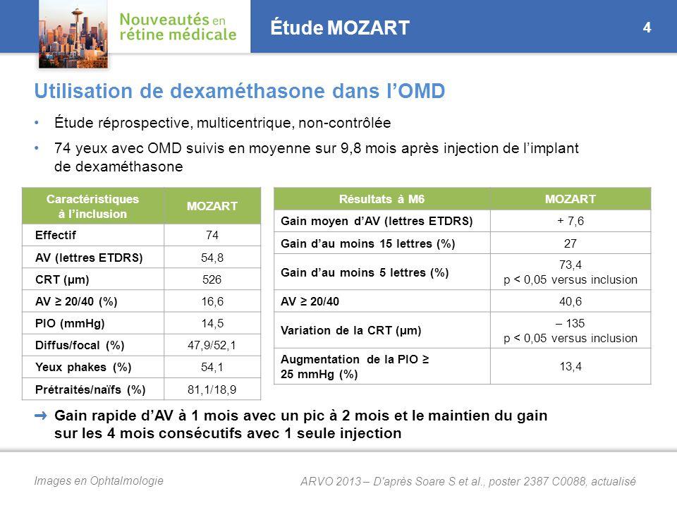 Images en Ophtalmologie Étude MOZART Étude réprospective, multicentrique, non-contrôlée 74 yeux avec OMD suivis en moyenne sur 9,8 mois après injectio
