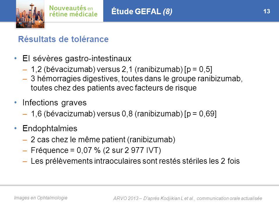 Images en Ophtalmologie Étude GEFAL (8) EI sévères gastro-intestinaux –1,2 (bévacizumab) versus 2,1 (ranibizumab) [p = 0,5] –3 hémorragies digestives, toutes dans le groupe ranibizumab, toutes chez des patients avec facteurs de risque Infections graves –1,6 (bévacizumab) versus 0,8 (ranibizumab) [p = 0,69] Endophtalmies –2 cas chez le même patient (ranibizumab) –Fréquence = 0,07 % (2 sur 2 977 IVT) –Les prélèvements intraoculaires sont restés stériles les 2 fois 13 Résultats de tolérance ARVO 2013 – D après Kodjikian L et al., communication orale actualisée