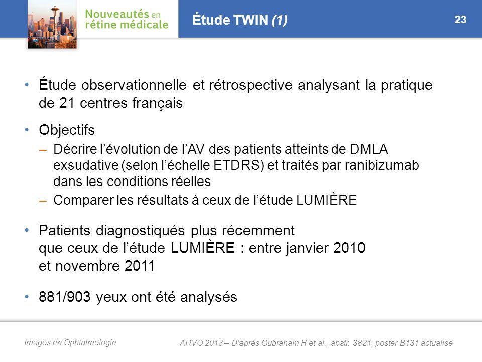 Images en Ophtalmologie Étude TWIN (1) Étude observationnelle et rétrospective analysant la pratique de 21 centres français Objectifs –Décrire l'évolution de l'AV des patients atteints de DMLA exsudative (selon l'échelle ETDRS) et traités par ranibizumab dans les conditions réelles –Comparer les résultats à ceux de l'étude LUMIÈRE Patients diagnostiqués plus récemment que ceux de l'étude LUMIÈRE : entre janvier 2010 et novembre 2011 881/903 yeux ont été analysés 23 ARVO 2013 – D après Oubraham H et al., abstr.