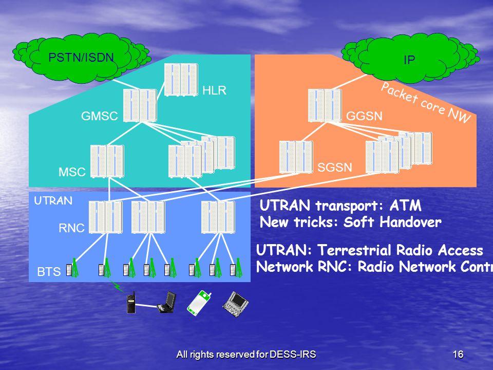 All rights reserved for DESS-IRS16 UTRAN PSTN/ISDN GMSC MSC RNC HLR UTRAN: Terrestrial Radio Access Network RNC: Radio Network Controller BTS UTRAN tr