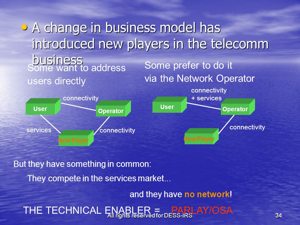 All rights reserved for DESS-IRS34 A change in business model has introduced new players in the telecomm business A change in business model has introduced new players in the telecomm business User New Player services connectivity Operator connectivity Some want to address users directly User New Player connectivity + services Operator connectivity Some prefer to do it via the Network Operator But they have something in common: They compete in the services market...