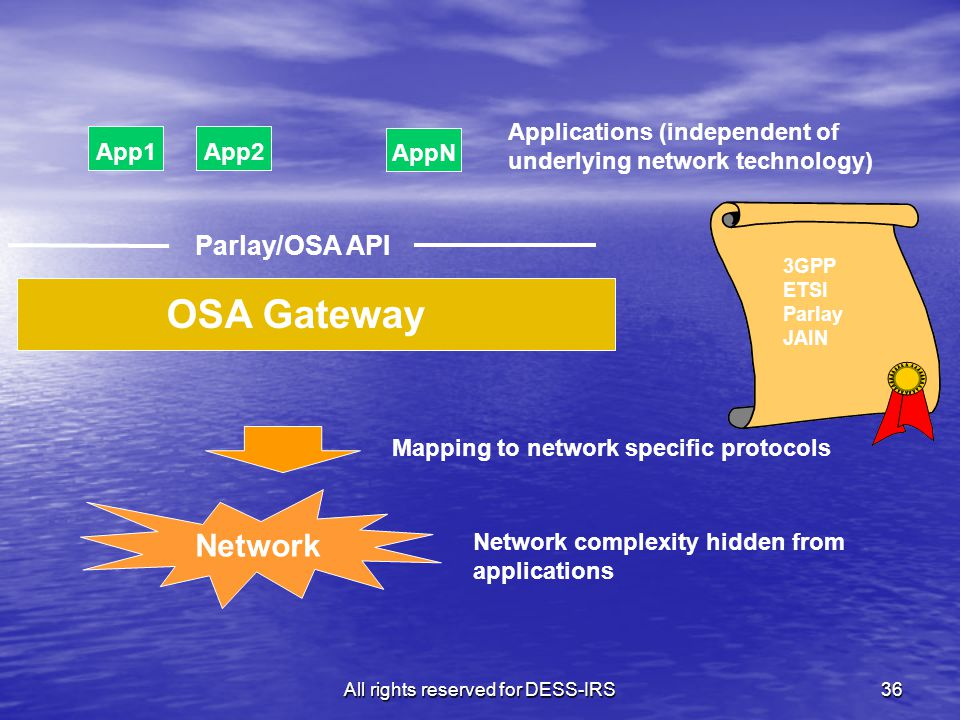 All rights reserved for DESS-IRS36 Parlay/OSA API OSA Gateway Mapping to network specific protocols Network Network complexity hidden from application