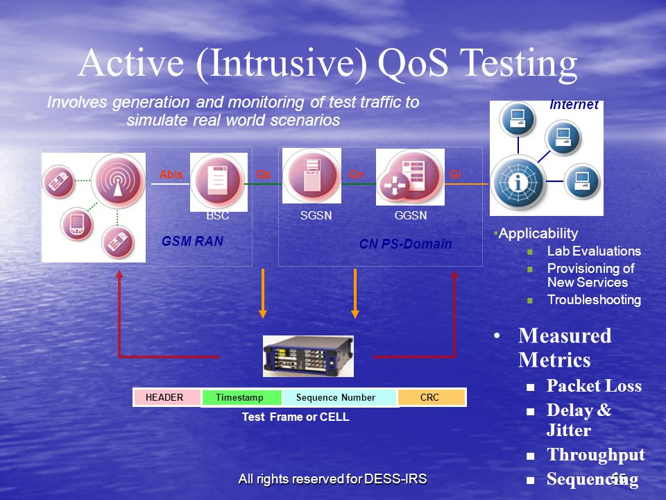 All rights reserved for DESS-IRS55 Active (Intrusive) QoS Testing Measured Metrics Packet Loss Delay & Jitter Throughput Sequencing Involves generatio