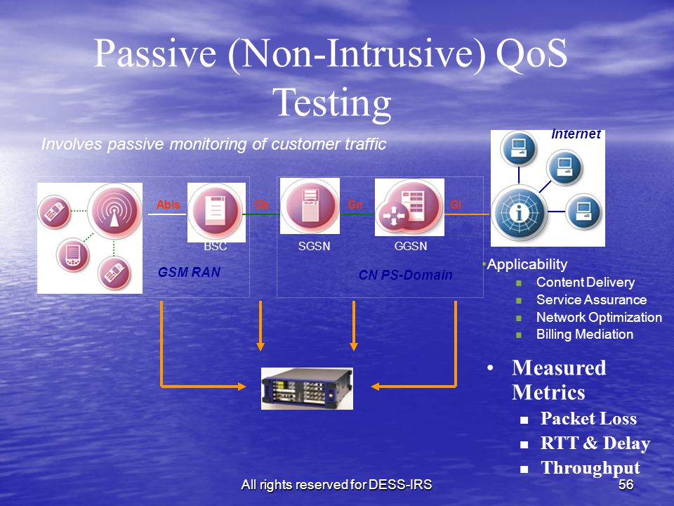 All rights reserved for DESS-IRS56 Passive (Non-Intrusive) QoS Testing Measured Metrics Packet Loss RTT & Delay Throughput Applicability Content Delivery Service Assurance Network Optimization Billing Mediation AbisGb BSC BTS GSM RAN Internet SGSNGGSN CN PS-Domain GnGi Involves passive monitoring of customer traffic