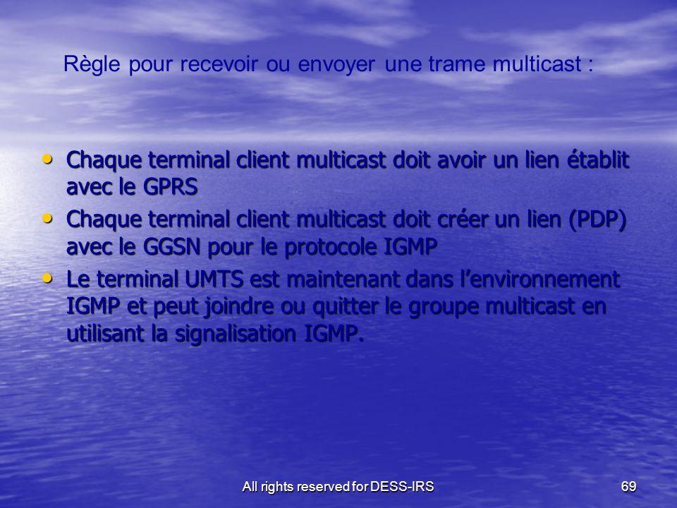 All rights reserved for DESS-IRS69 Chaque terminal client multicast doit avoir un lien établit avec le GPRS Chaque terminal client multicast doit avoi
