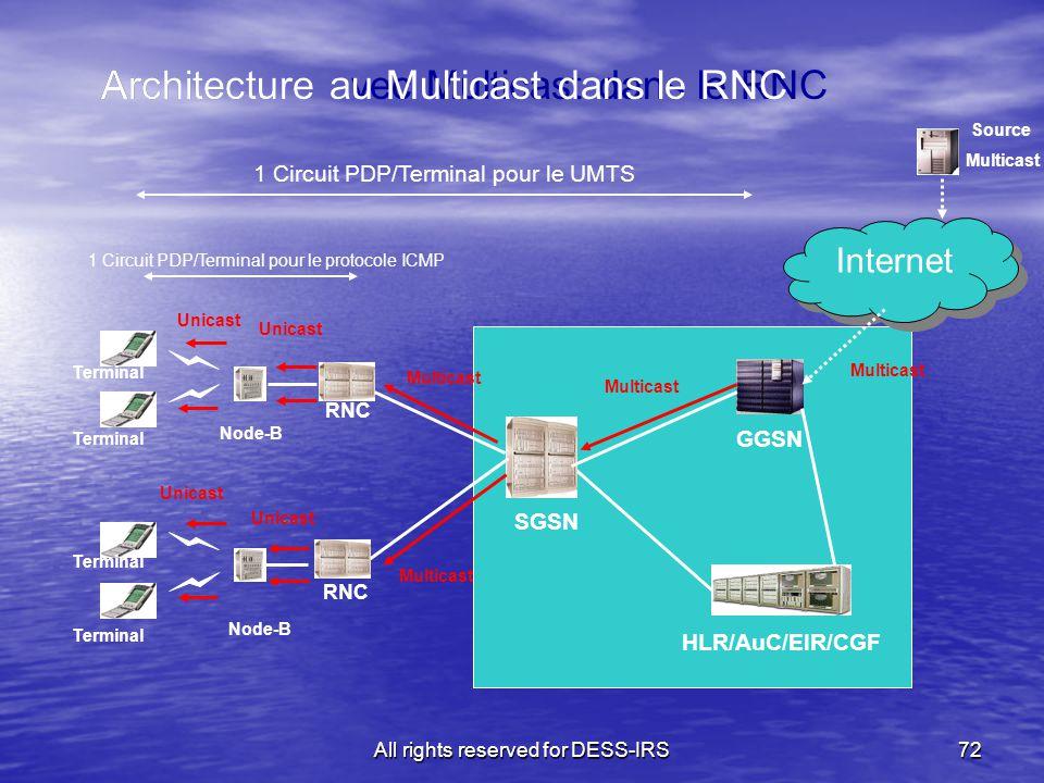 All rights reserved for DESS-IRS72 Architecture avec Multicast dans le RNCArchitecture au Multicast dans le RNC SGSN RNC HLR/AuC/EIR/CGF Internet RNC