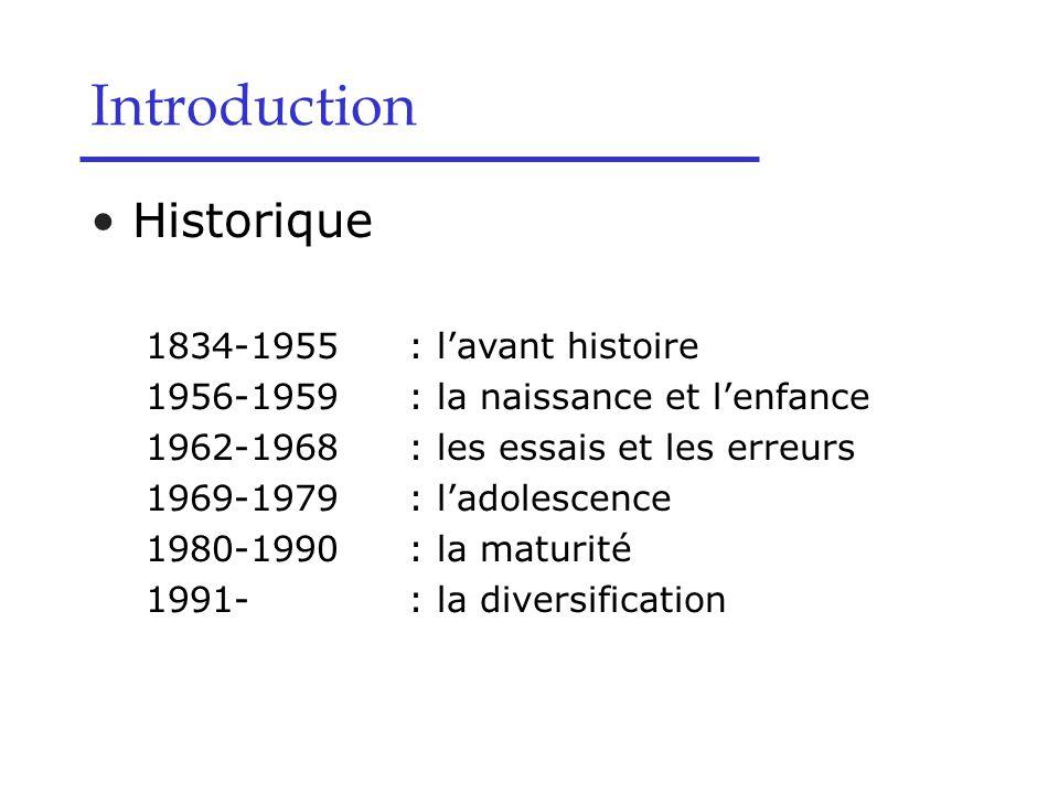 Historique 1834-1955 : l'avant histoire 1956-1959 : la naissance et l'enfance 1962-1968 : les essais et les erreurs 1969-1979 : l'adolescence 1980-199
