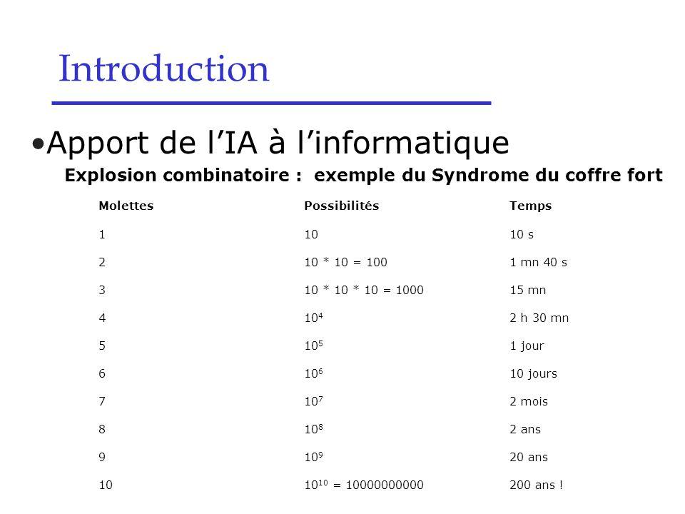 Apport de l'IA à l'informatique Explosion combinatoire : exemple du Syndrome du coffre fort MolettesPossibilitésTemps 11010 s 210 * 10 = 1001 mn 40 s