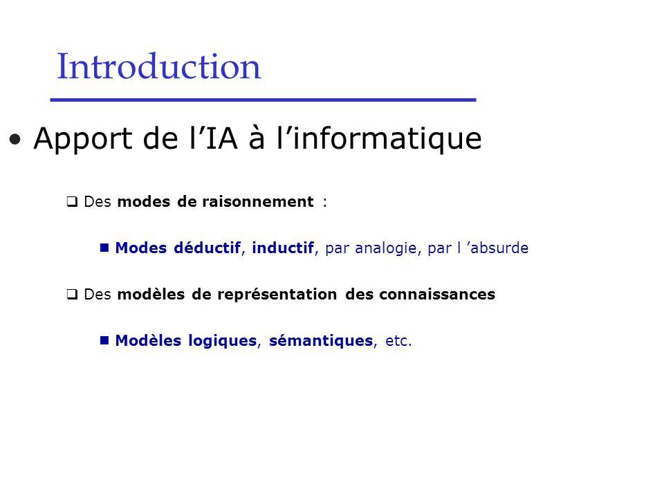 Apport de l'IA à l'informatique Introduction  Des modes de raisonnement : Modes déductif, inductif, par analogie, par l 'absurde  Des modèles de rep