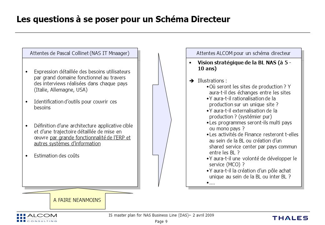 IS master plan for NAS Business Line (DAS)– 2 avril 2009 Page 10 Systémier Shared service center par pays Equipementier N TBU