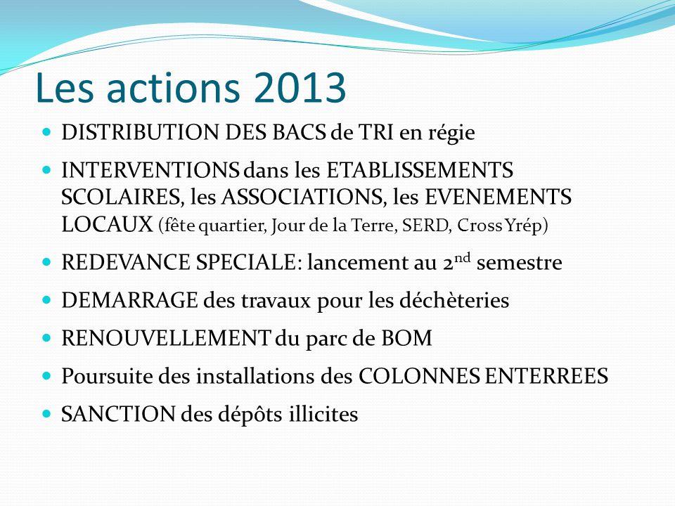 Les actions 2013 DISTRIBUTION DES BACS de TRI en régie INTERVENTIONS dans les ETABLISSEMENTS SCOLAIRES, les ASSOCIATIONS, les EVENEMENTS LOCAUX (fête