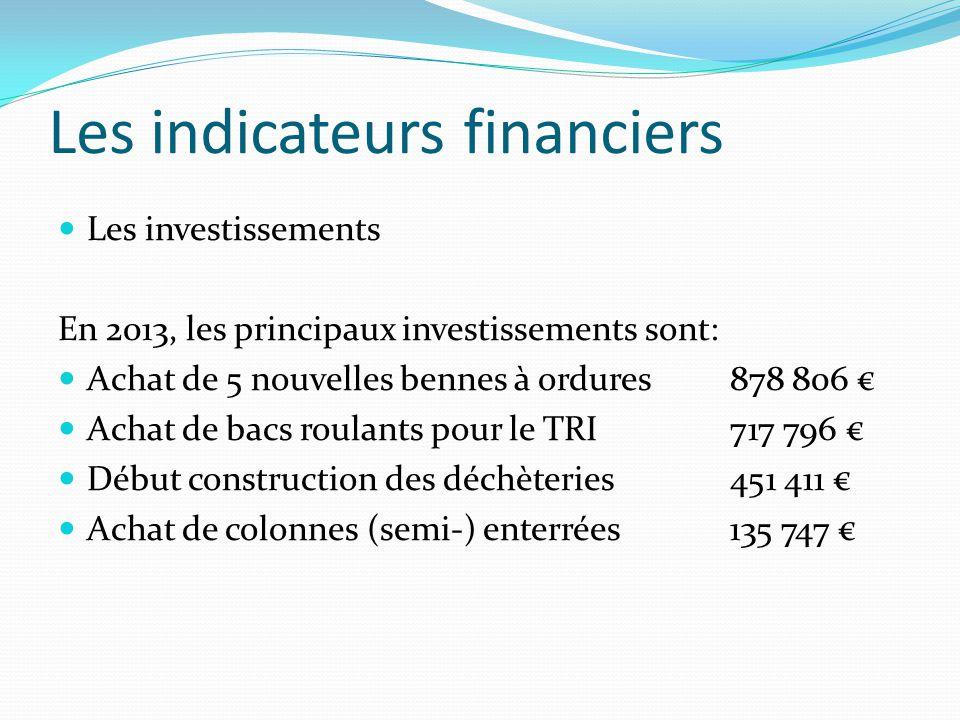 Les investissements En 2013, les principaux investissements sont: Achat de 5 nouvelles bennes à ordures 878 806 € Achat de bacs roulants pour le TRI71