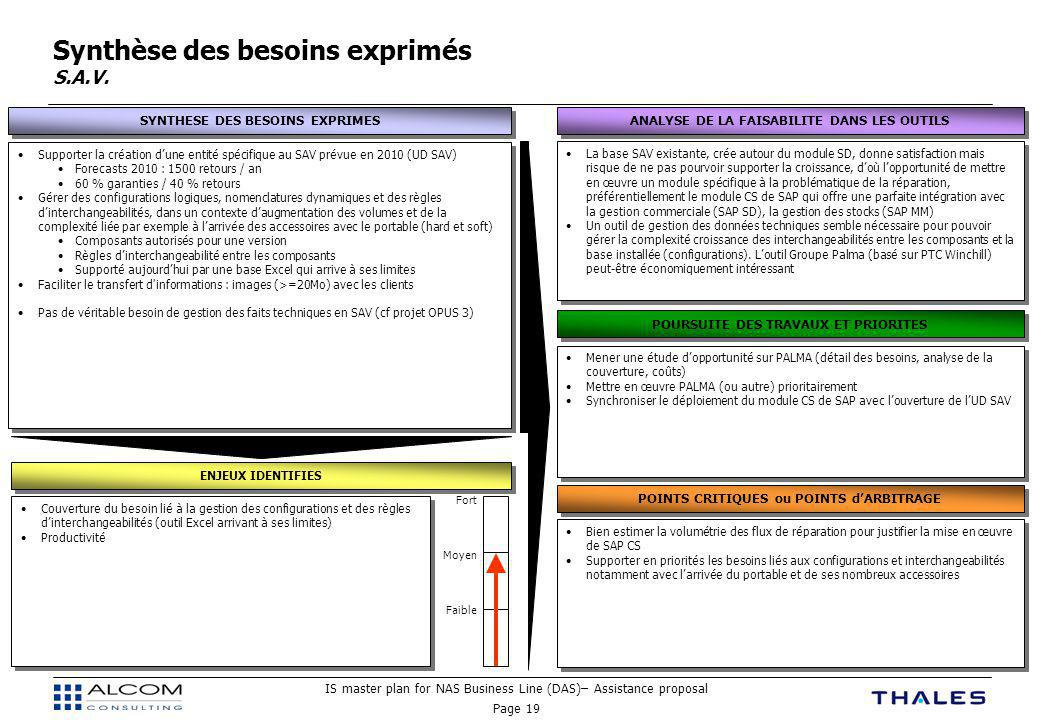 IS master plan for NAS Business Line (DAS)– Assistance proposal Page 19 Synthèse des besoins exprimés S.A.V.