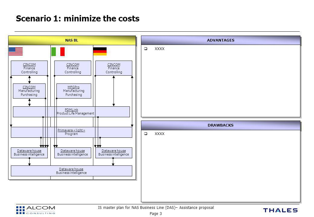 IS master plan for NAS Business Line (DAS)– Assistance proposal Page 4 NAS BL Scenario 1: minimize the costs CINCOM Manufacturing Purchasing Dataware house Business intelligence Primavera « light » Program Dataware house Business intelligence Dataware house Business intelligence Dataware house Business intelligence MFGPro Manufacturing Purchasing PDMLink Product Life Management ADVANTAGES  XXXX DRAWBACKS  XXXX COUNTRIES OCM Finance / Controlling Human resources OCM Finance / Controlling Human resources OCM Finance / Controlling Human resources