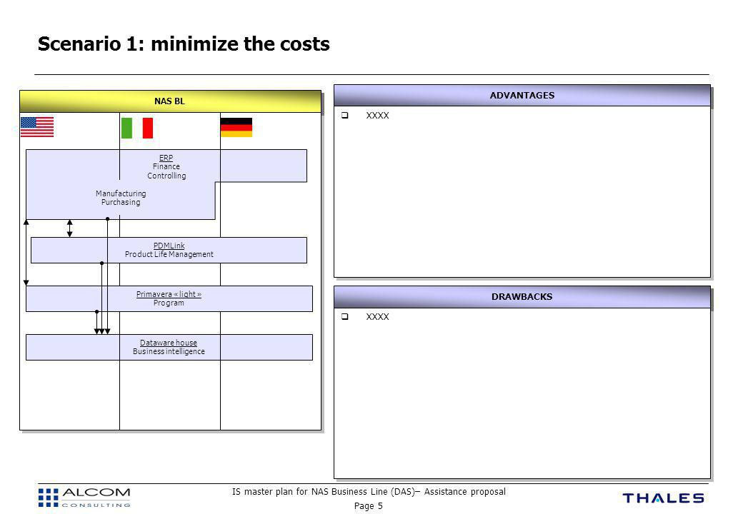 IS master plan for NAS Business Line (DAS)– Assistance proposal Page 5 NAS BL Dataware house Business intelligence Scenario 1: minimize the costs Prim