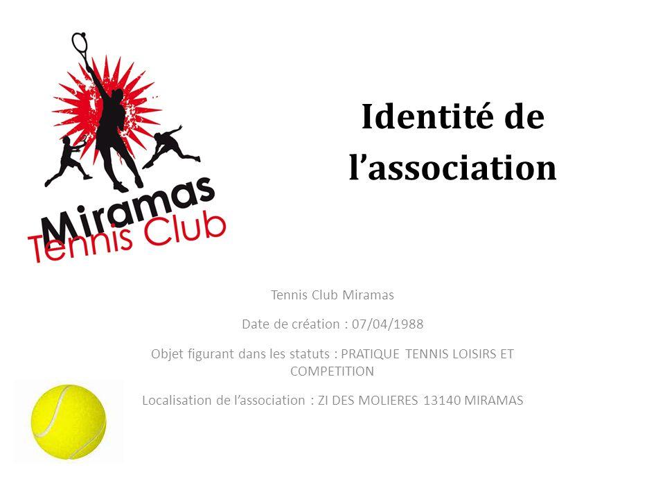 Tennis Club Miramas Date de création : 07/04/1988 Objet figurant dans les statuts : PRATIQUE TENNIS LOISIRS ET COMPETITION Localisation de l'association : ZI DES MOLIERES 13140 MIRAMAS Identité de l'association
