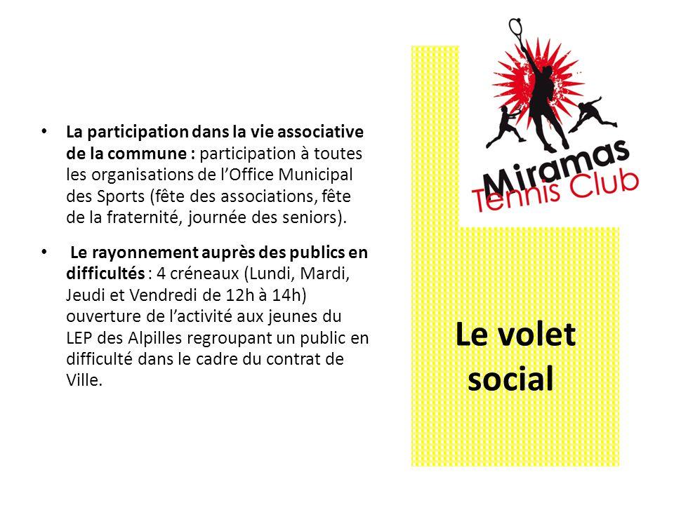 La participation dans la vie associative de la commune : participation à toutes les organisations de l'Office Municipal des Sports (fête des associations, fête de la fraternité, journée des seniors).