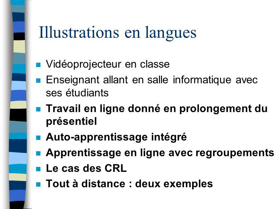 Illustrations en langues n Vidéoprojecteur en classe n Enseignant allant en salle informatique avec ses étudiants n Travail en ligne donné en prolonge