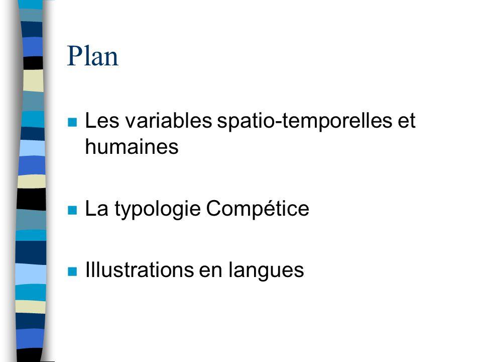 Plan n Les variables spatio-temporelles et humaines n La typologie Compétice n Illustrations en langues