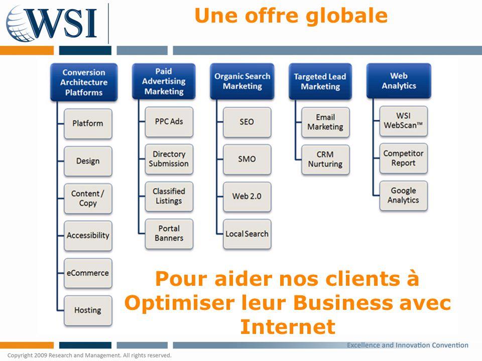 Pour aider nos clients à Optimiser leur Business avec Internet Une offre globale