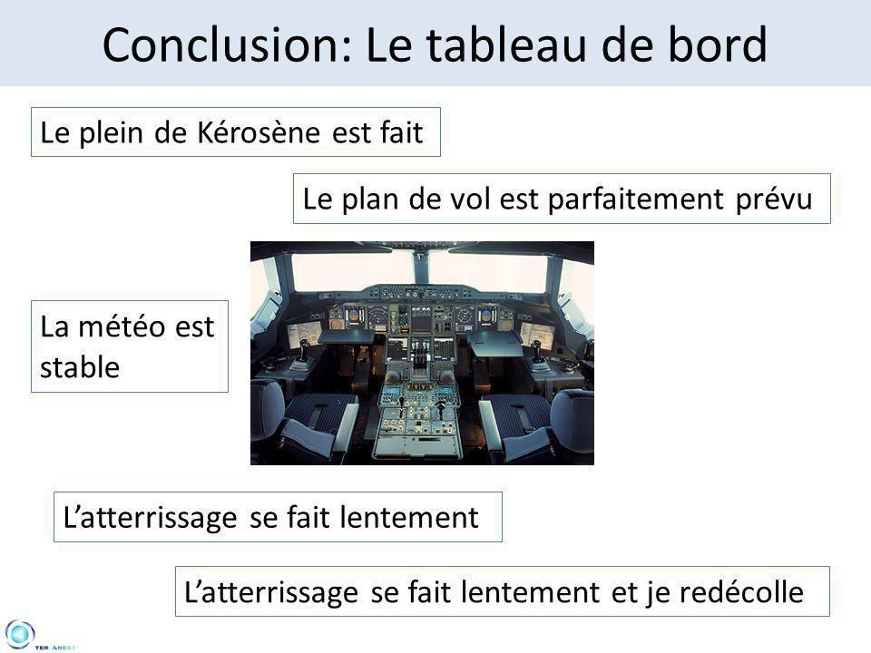 Conclusion: Le tableau de bord Le plein de Kérosène est fait Le plan de vol est parfaitement prévu L'atterrissage se fait lentement La météo est stabl