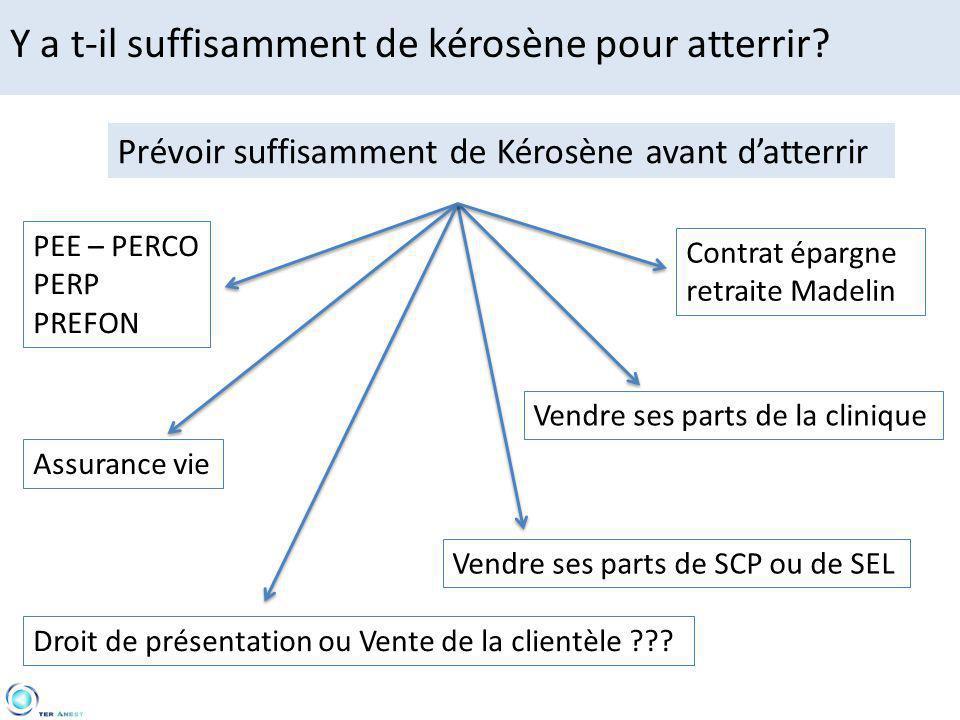 Y a t-il suffisamment de kérosène pour atterrir? Prévoir suffisamment de Kérosène avant d'atterrir PEE – PERCO PERP PREFON Assurance vie Vendre ses pa