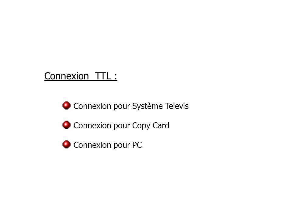 Connexion TTL : Connexion pour Système Televis Connexion pour Copy Card Connexion pour PC