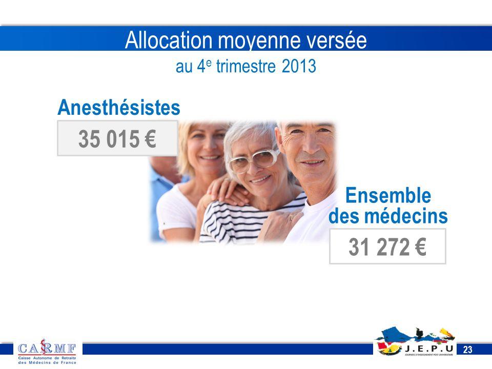 CDT 2013 23 Allocation moyenne versée au 4 e trimestre 2013 31 272 € Anesthésistes 35 015 € Ensemble des médecins