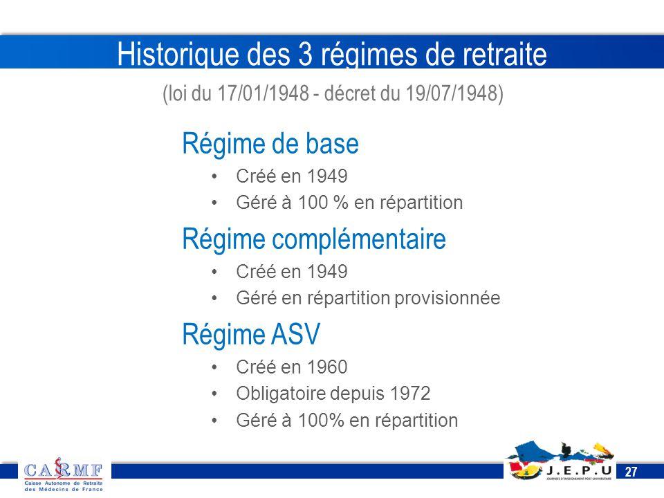 CDT 2013 27 Historique des 3 régimes de retraite (loi du 17/01/1948 - décret du 19/07/1948) Régime de base Créé en 1949 Géré à 100 % en répartition Ré