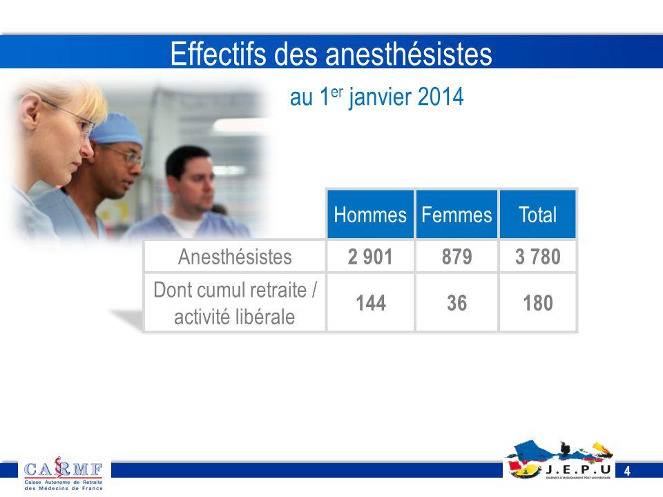 CDT 2013 5 5 Effectifs des anesthésistes