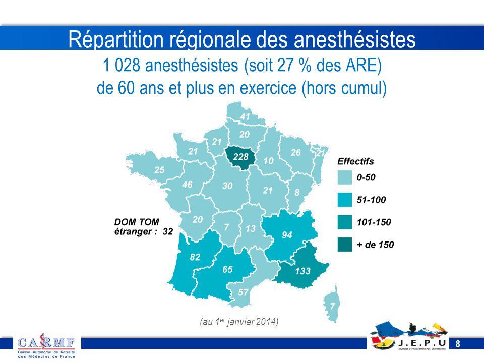 CDT 2013 8 8 Répartition régionale des anesthésistes 1 028 anesthésistes (soit 27 % des ARE) de 60 ans et plus en exercice (hors cumul) (au 1 er janvi