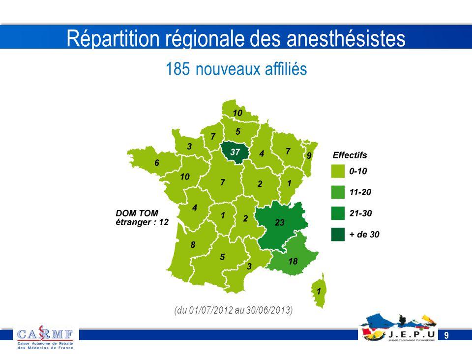 CDT 2013 9 9 Répartition régionale des anesthésistes 185 nouveaux affiliés (du 01/07/2012 au 30/06/2013)