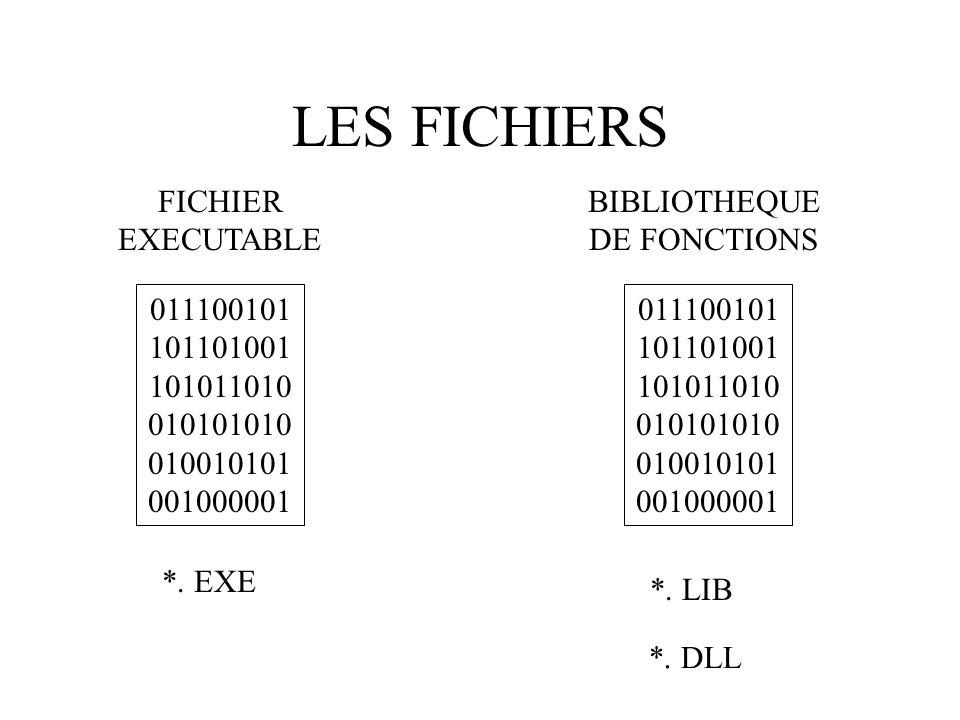 COHÉRENCE 19.6BLEU 5.52 01 TAUX de TVA CODE TAUXCODIF BLEU n'appartient pas au domaine dont la colonne CODE provient.