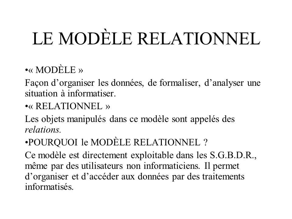 LE MODÈLE RELATIONNEL « MODÈLE » Façon d'organiser les données, de formaliser, d'analyser une situation à informatiser.