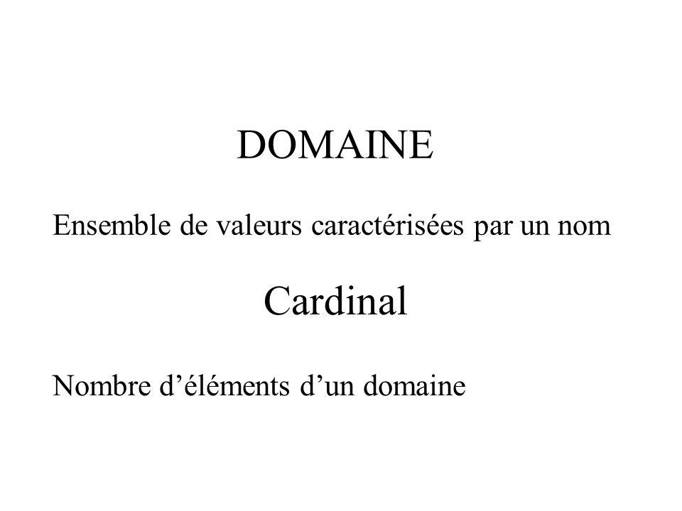 DOMAINE Ensemble de valeurs caractérisées par un nom Cardinal Nombre d'éléments d'un domaine