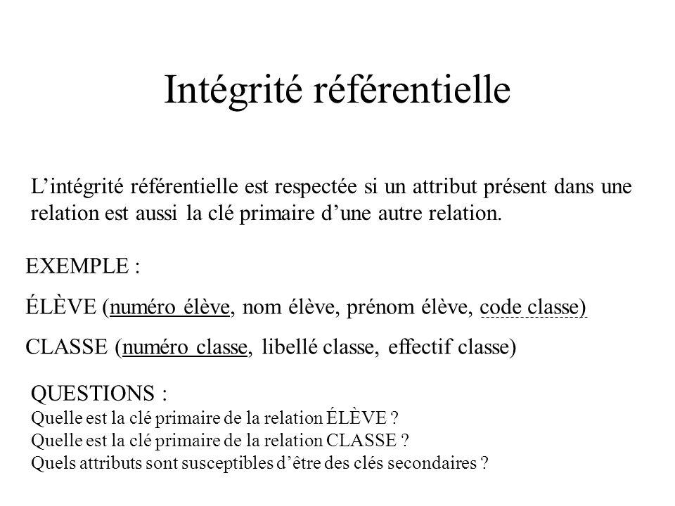 Intégrité référentielle L'intégrité référentielle est respectée si un attribut présent dans une relation est aussi la clé primaire d'une autre relation.