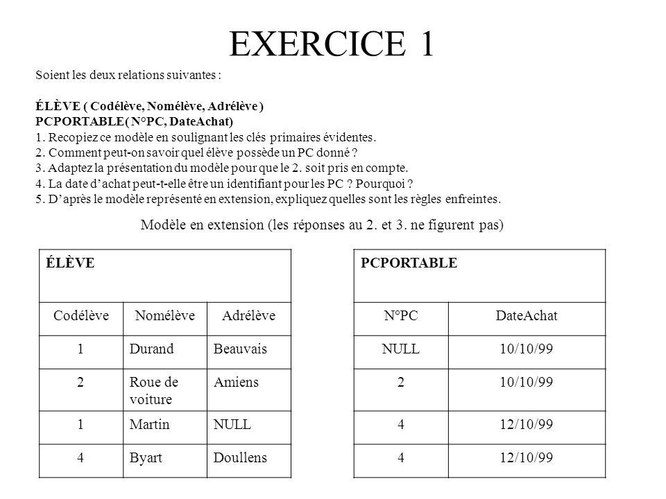 EXERCICE 1 Soient les deux relations suivantes : ÉLÈVE ( Codélève, Nomélève, Adrélève ) PCPORTABLE( N°PC, DateAchat) 1.