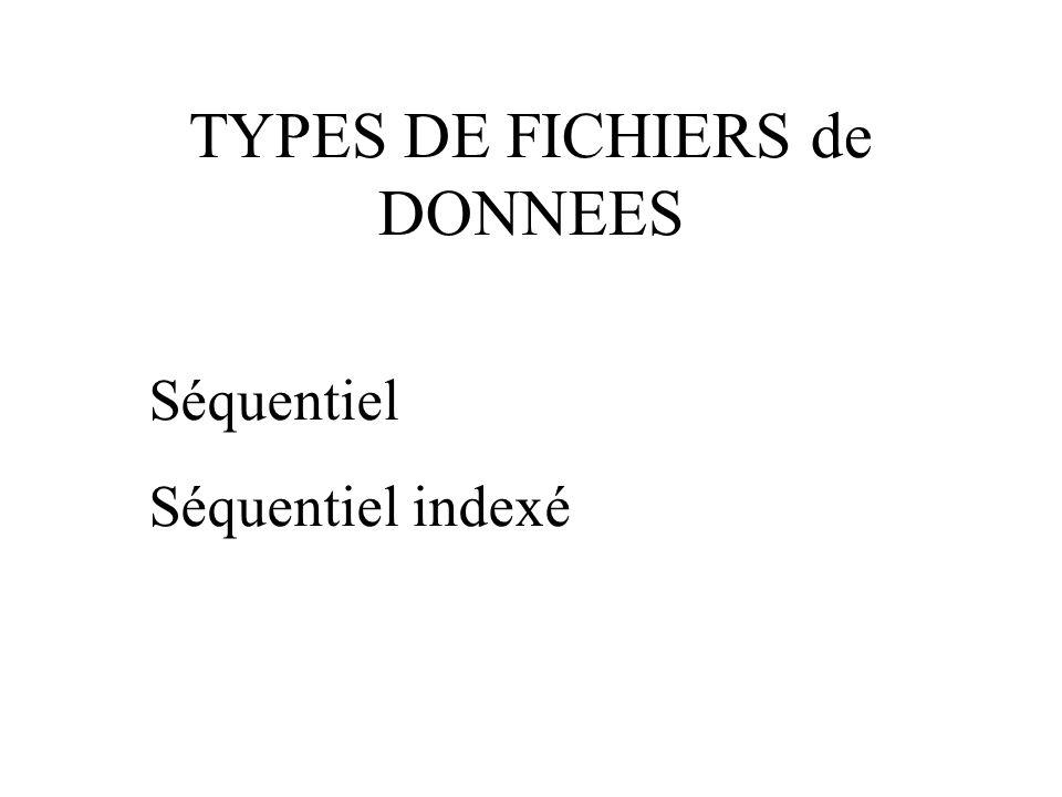 TYPES DE FICHIERS de DONNEES Séquentiel Séquentiel indexé