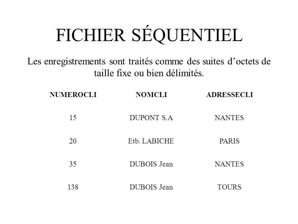 NUMEROCLINOMCLIADRESSECLI 15DUPONT S.ANANTES 20Etb.