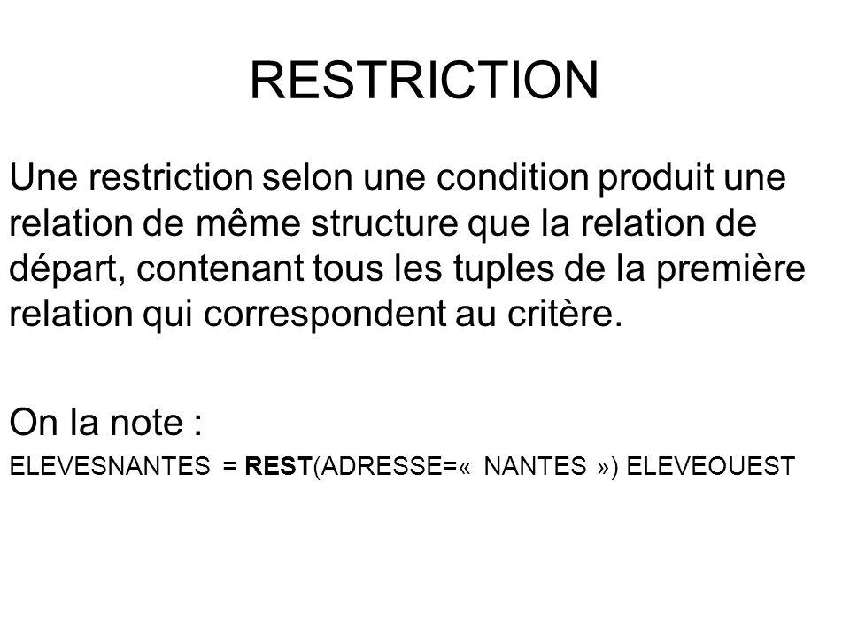 RESTRICTION Une restriction selon une condition produit une relation de même structure que la relation de départ, contenant tous les tuples de la prem