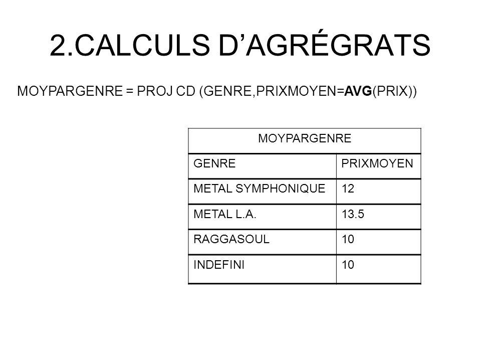 2.CALCULS D'AGRÉGRATS MOYPARGENRE = PROJ CD (GENRE,PRIXMOYEN=AVG(PRIX)) MOYPARGENRE GENREPRIXMOYEN METAL SYMPHONIQUE12 METAL L.A.13.5 RAGGASOUL10 INDE