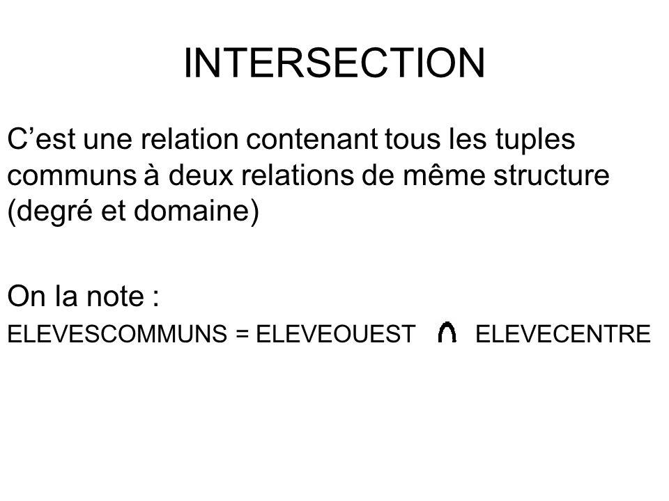 INTERSECTION C'est une relation contenant tous les tuples communs à deux relations de même structure (degré et domaine) On la note : ELEVESCOMMUNS = E